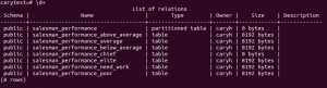 cary huang: A Guide to Basic Postgres Partition Table and Trigger Function