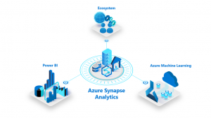 Simply unmatched, truly limitless: Announcing Azure Synapse Analytics