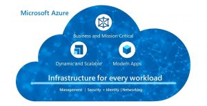 Azure infrastructure as a service (IaaS) for every workload