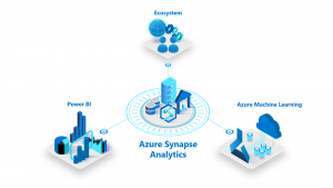 Azure SQL Data Warehouse is now Azure Synapse Analytics