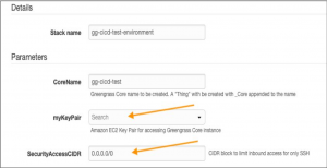 Implementing a CI/CD pipeline for AWS IoT Greengrass projects