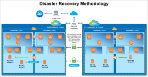 How Insurity Architected ClaimsXPress for High Availability and Resiliency on AWS
