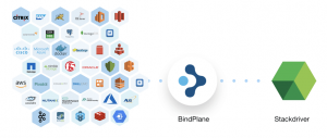Announcing BindPlane Logs for Stackdriver