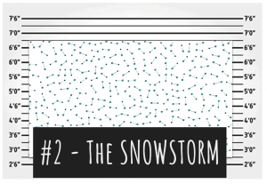 Graph visualization: seeing through the snowstorm