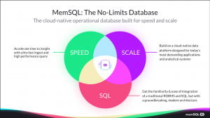 Webinar: Time Series Data Capture & Analysis in MemSQL 7.0