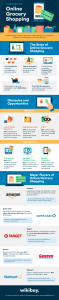 How online grocery shopping will affect retail [Infographic]