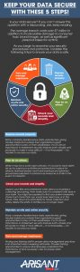 Keep Your Data Secure in 2020 with These 5 Steps! [infographic]