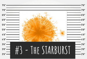 Graph visualization: dealing with starbursts