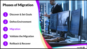 Webinar Recap #3 of 3: Best Practices for Migrating Your Database to the Cloud