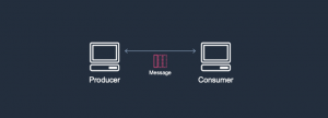 Introduction to Messaging for Modern Cloud Architecture