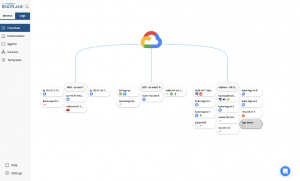 Google Operations is Here! But Where's Stackdriver?