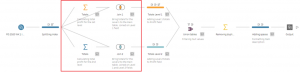 New feature in Tableau Prep Builder 2020.1: Fixed Level of Detail expressions