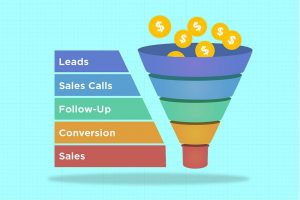 How Marketing Automation Helps in Leads Generation