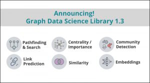 Upgrade Your Graph Data Science Library Now (or Miss Out on Cool New Features)