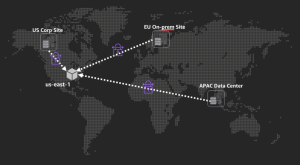 Improve VPN Network Performance of AWS Hybrid Cloud with Global Accelerator