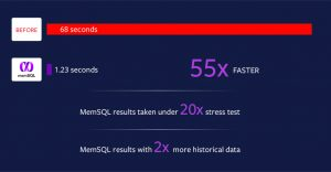 Tapjoy Achieves 10X Performance Gains in Move to MemSQL