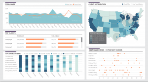 MemSQL Ramps Up the Cadence of Financial Dashboards for an Industrial Machinery Leader