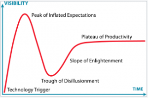 Hadoop: The Chronicle of an Expected Decline