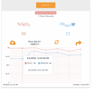 Building a Pulse Oximetry tracker using AWS Amplify and AWS serverless