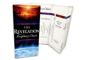 Revelation Prophecy Chart