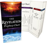 FREE - The Revelation Prophecy Chart