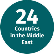 24 Countries in the Middle East