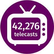 42,276 Telecasts