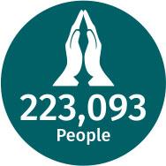 223,093 People