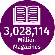 3,028,114 Million Magazines