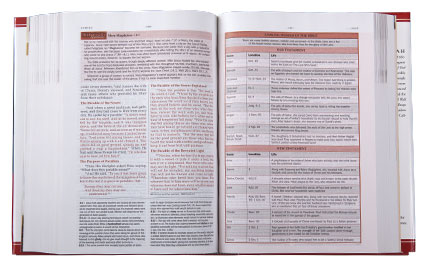 Inside the Jeremiah Study Bible, Click to see full size
