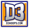 D3hoops basketball News