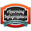 eLearning Infographics