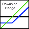 Trade Followers Blog