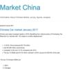 Market China