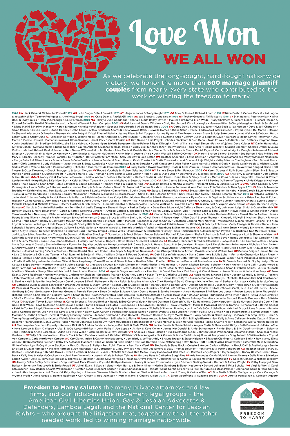 This poster, compiled by Freedom to Marry in 2015, displays all 500+ names of the same-sex couple who ever served as plaintiffs in a marriage case.