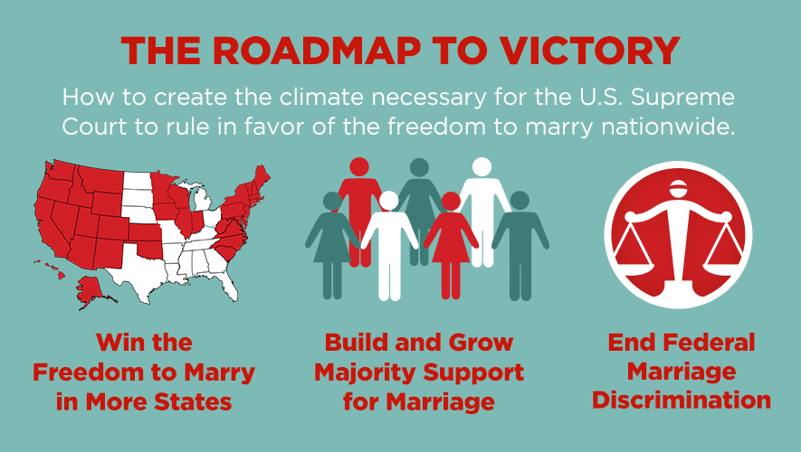 Freedom to Marry's Roadmap to Victory
