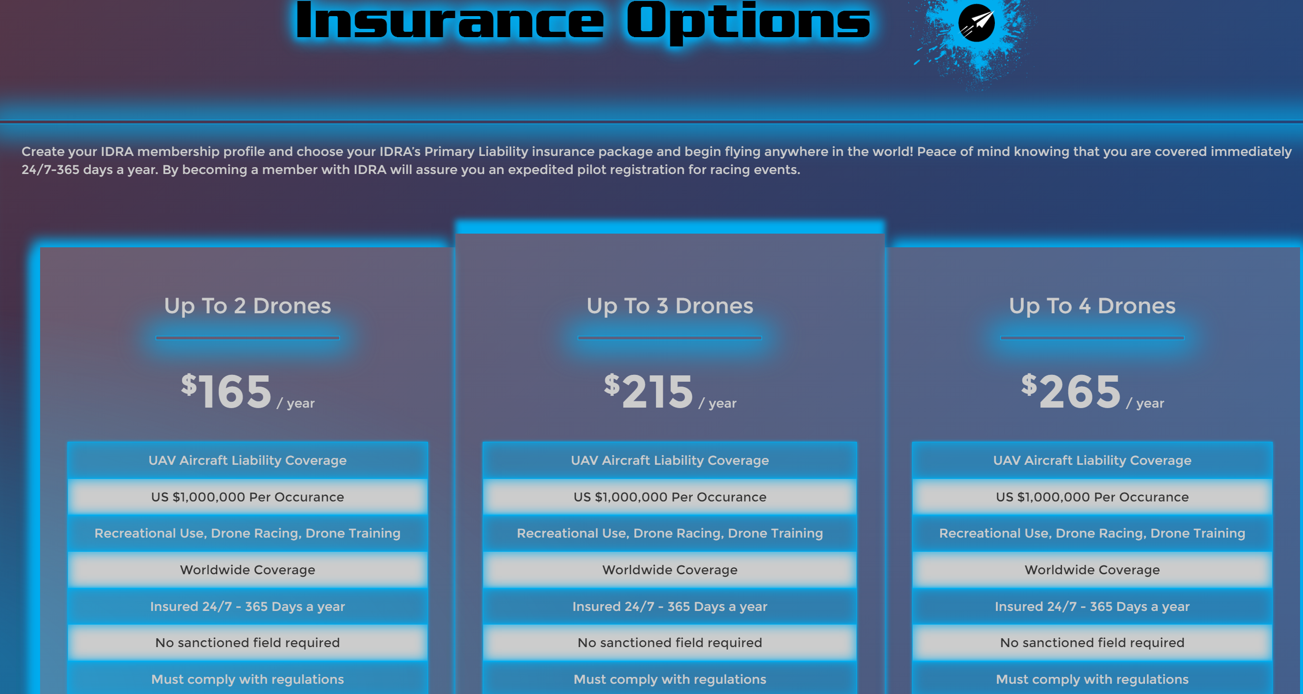 drone insurance why you need it and where you can get it u2022 full drone