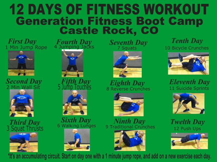 12 Days of Fitness Challenge – Generation Fitness 2014