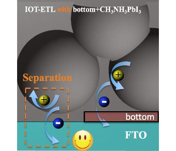 A new electron transport layer increase power conversion efficiency in perovskite solar cells
