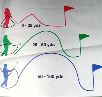 8-to-100-yards