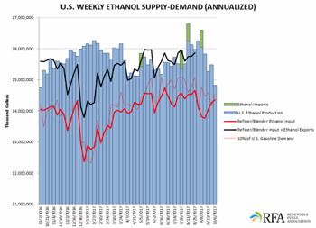 ethanoldemand.png#asset:126740