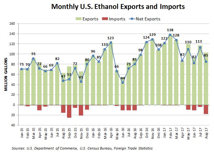 ethanolexport.png#asset:126093