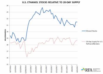 ethanolstock.png#asset:126742