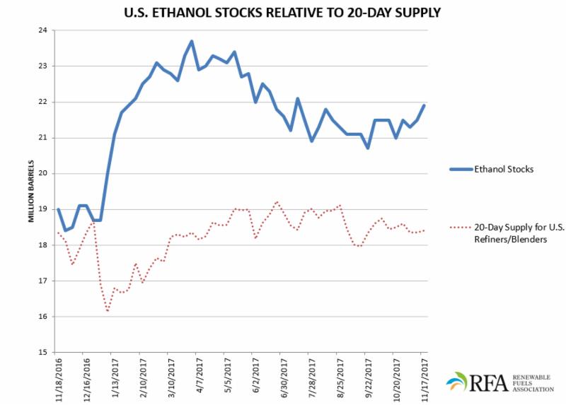 ethanolsupply11_17.png#asset:131193