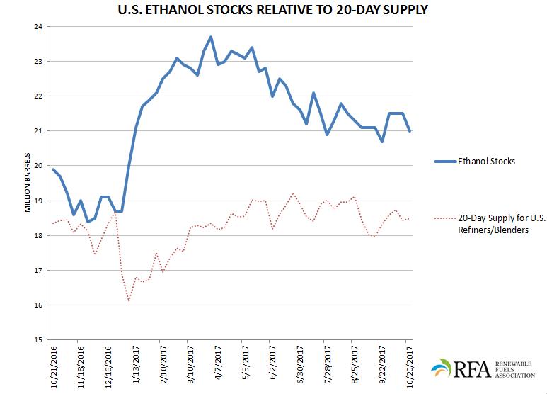 ethanolsupply2.png#asset:127797