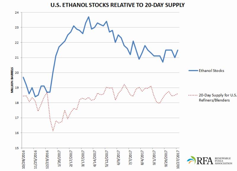 ethanolsupply3.png#asset:128340