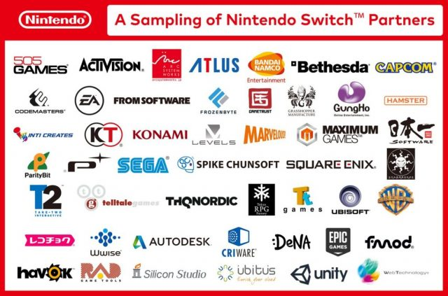 A image detailing all the all the 3rd party developers Nintendo has announced.