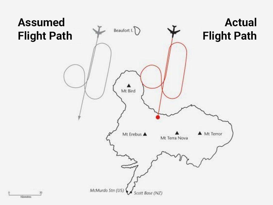 Flight 901 flight path