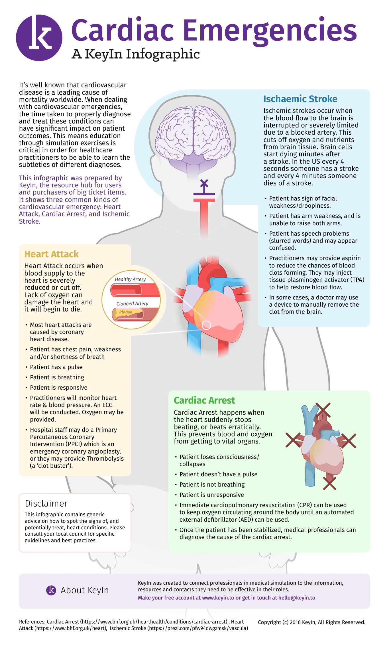infographic-cardiac_emergencies3.jpg#ass
