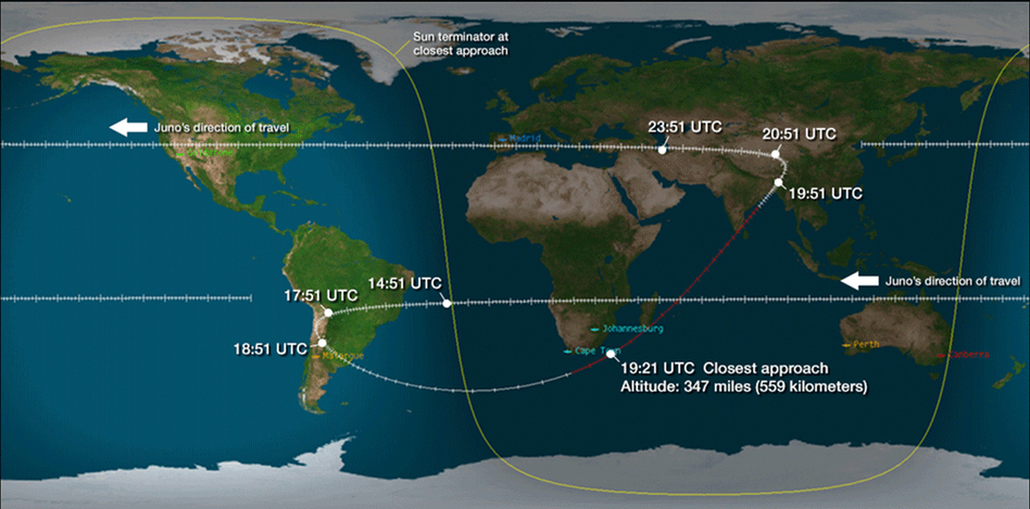 NASA's flight path for its Juno space probe, which is expected to buzz Earth at 3:21 p.m. ET on Wednesday. NASA